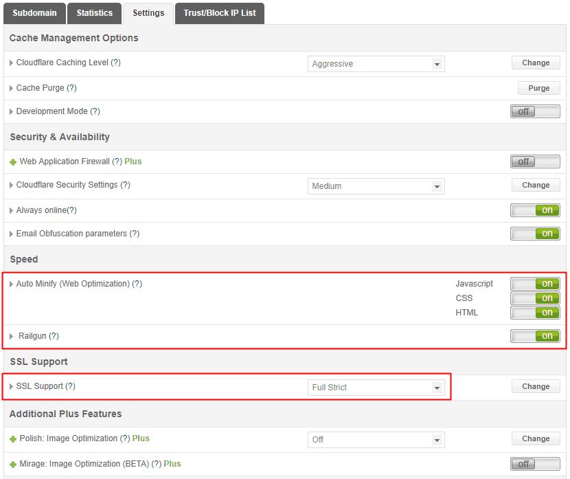 SiteGround - Cloudflare CDN Settings Auto Minify Railgun SSL Support