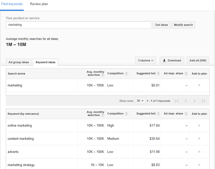 Google AdWords - Keyword Planner Search For New Keywords Marketing Results