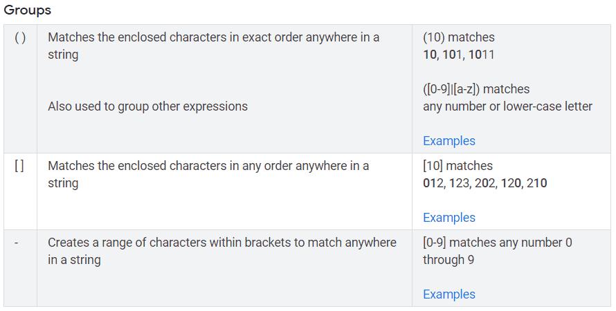 Regular Expression - Groups