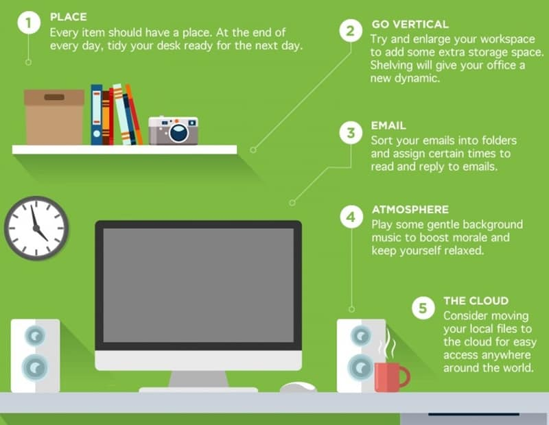How To Organize Your Office Infographic - 5 Tips