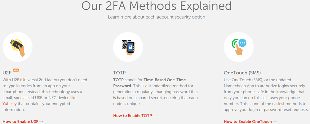 Namecheap - Two-Factor Authentication 2FA