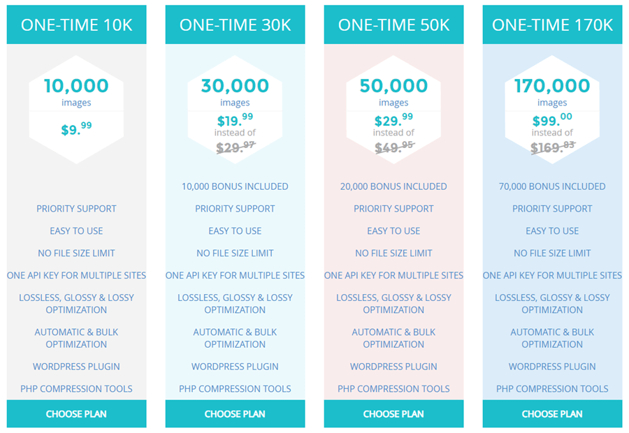 ShortPixel - Pricing One-Time Plans