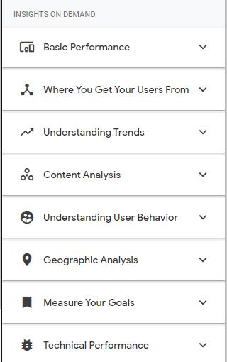 Google Analytics - Analytics Intelligence - Insights On Demand