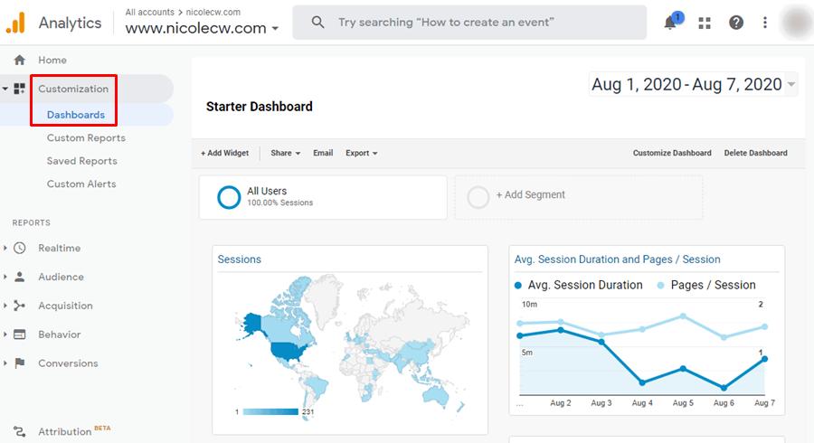 Google Analytics - Dashboard