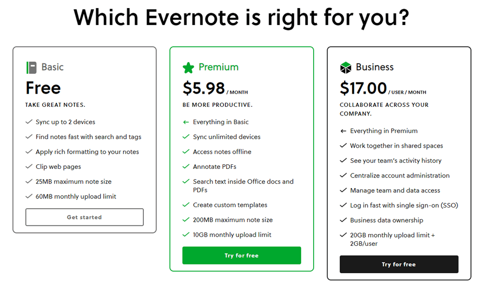 Evernote Pricing Plans