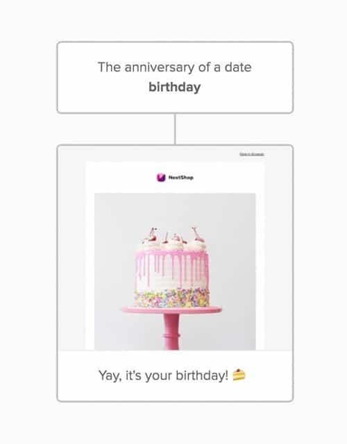 MailerLite - Automation Workflow - Birthday